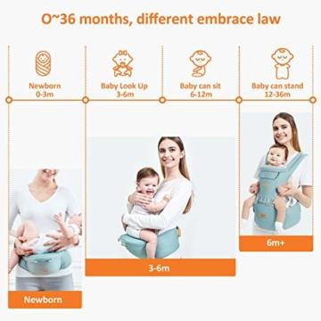 TOPERSUN Babytrage All In One Kindertrage Bauchtrage 3-Positionen Rückentrage Ergonomische Babytragetasche Baby Trage verstellbar für Neugeborene Babys Kleinkind von 0 bis 36 kg Blau - 6