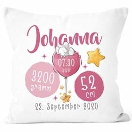 SpecialMe® personalisierbarer Kissen-Bezug zur Geburt Luftballon Sterne Geburtskissen, Namenskissen Geschenk Geburt Mädchen weiß 40cm x 40cm - 1